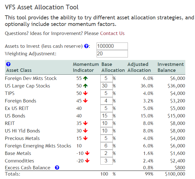 VFS Asset Allocation Tool