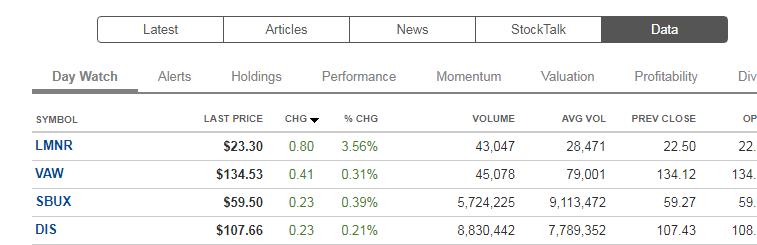 Best Stock Portfolio Viewer - VIRTUAL DAN